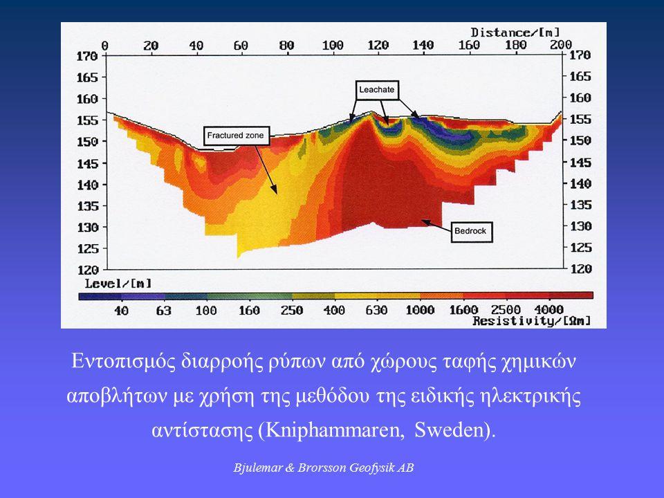 Εντοπισμός διαρροής ρύπων από χώρους ταφής χημικών αποβλήτων με χρήση της μεθόδου της ειδικής ηλεκτρικής αντίστασης (Kniphammaren, Sweden). Bjulemar &