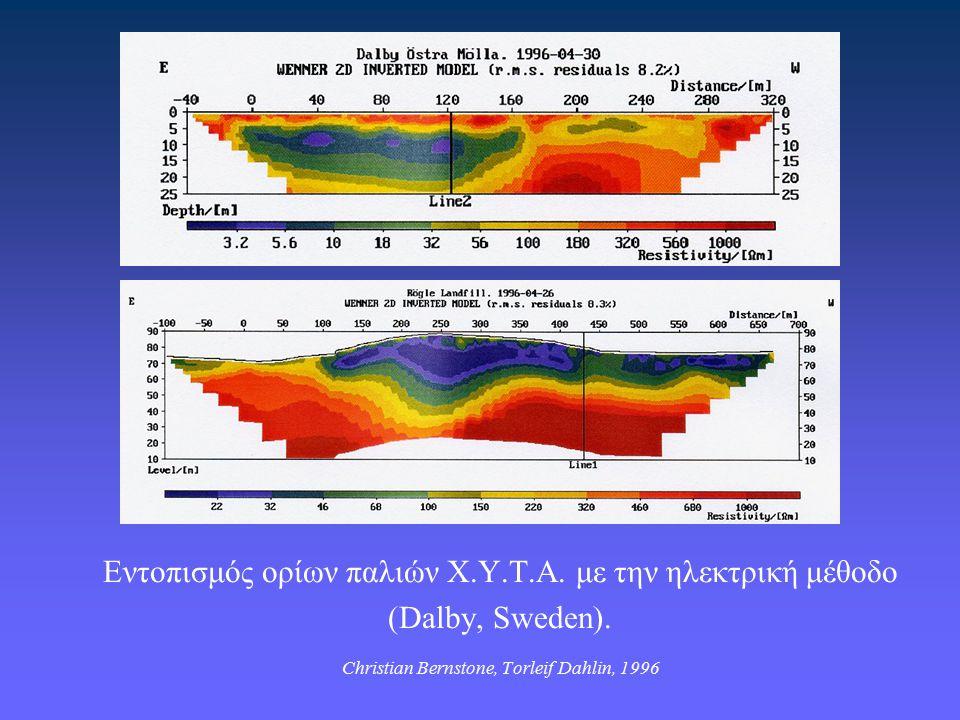 Εντοπισμός ορίων παλιών Χ.Υ.Τ.Α. με την ηλεκτρική μέθοδο (Dalby, Sweden). Christian Bernstone, Torleif Dahlin, 1996