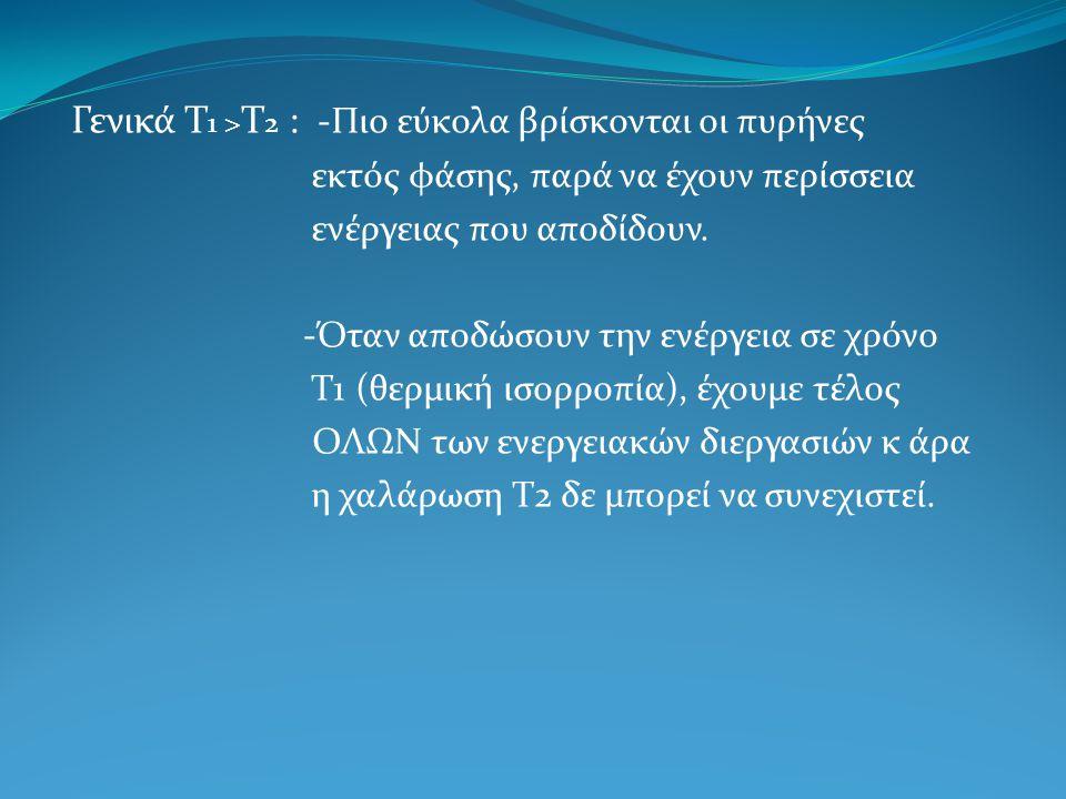 Γενικά Τ 1 > Τ 2 : -Πιο εύκολα βρίσκονται οι πυρήνες εκτός φάσης, παρά να έχουν περίσσεια ενέργειας που αποδίδουν. -Όταν αποδώσουν την ενέργεια σε χρό