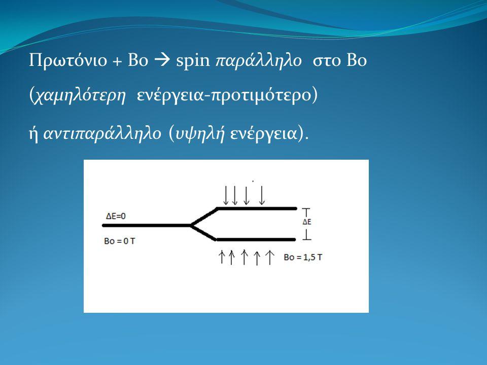 Πρωτόνιο + Βο  spin παράλληλο στο Βο (χαμηλότερη ενέργεια-προτιμότερο) ή αντιπαράλληλο (υψηλή ενέργεια).