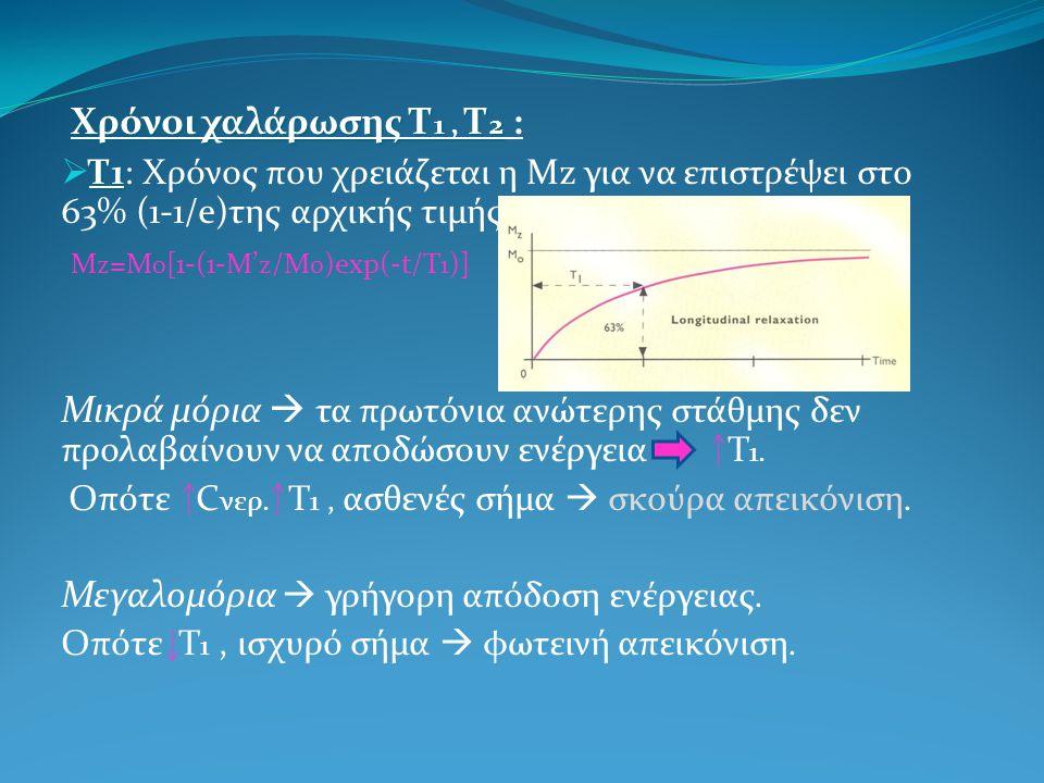 Χρόνοι χαλάρωσης Τ 1, Τ 2 Χρόνοι χαλάρωσης Τ 1, Τ 2 : Τ1  Τ1: Χρόνος που χρειάζεται η Μz για να επιστρέψει στο 63% (1-1/e)της αρχικής τιμής. M z =M 0