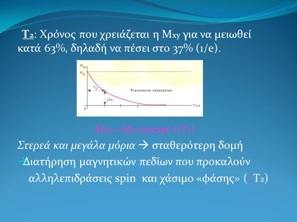 Τ 2 Τ 2 : Χρόνος που χρειάζεται η Μ xy για να μειωθεί κατά 63%, δηλαδή να πέσει στο 37% (1/e). M xy = M xy (o)exp(-t/T 2 ) Στερεά και μεγάλα μόρια  σ