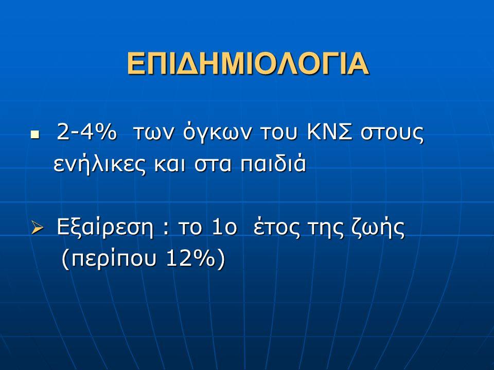 ΠΡΟΕΛΕΥΣΗ ΠΡΟΕΛΕΥΣΗ Οι περισσότεροι όγκοι είναι προελεύσεως « γλοίας »  Επενδύμωμα (52%)  Αστροκύττωμα (46%)