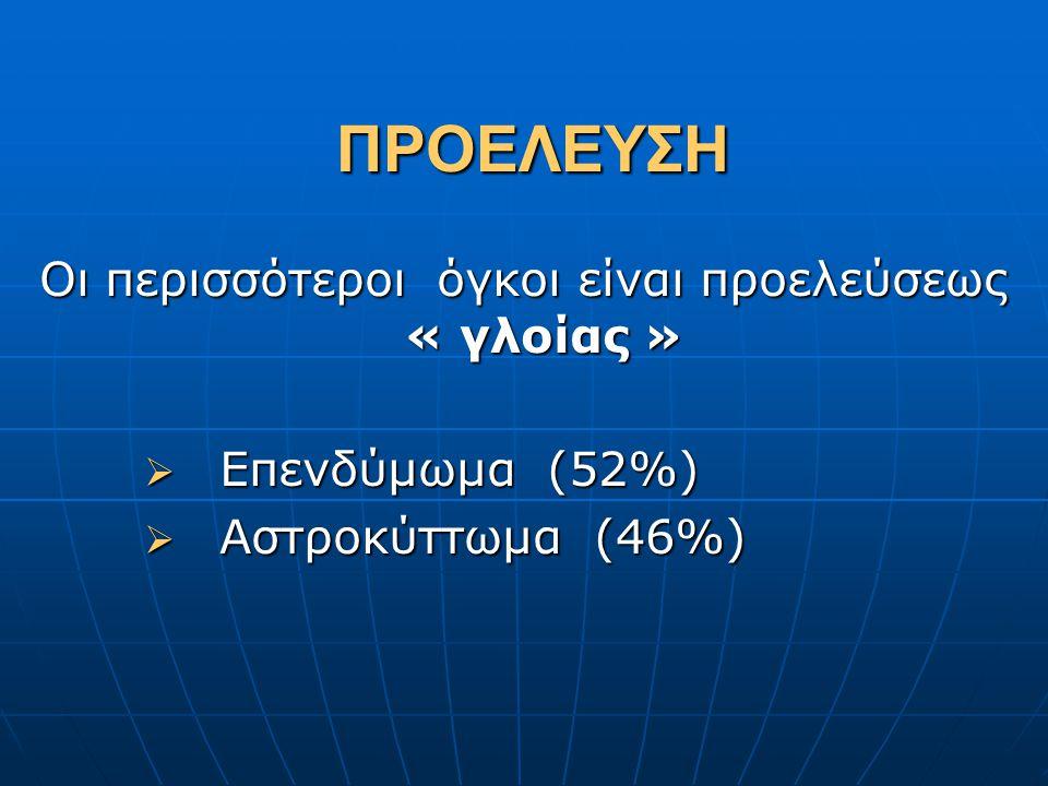 ΕΝΤΟΠΙΣΗ ΣΤΟΝ ΝΩΤΙΑΙΟ ΜΥΕΛΟ Αυχενοπρομηκική 11% Αυχενοπρομηκική 11% Αυχενική 24% Αυχενική 24% Αυχενοθωρακική 25% Αυχενοθωρακική 25% Θωρακική 22% Θωρακική 22% Θωρακοοσφυική 13% Θωρακοοσφυική 13% Ολική 5% Ολική 5%