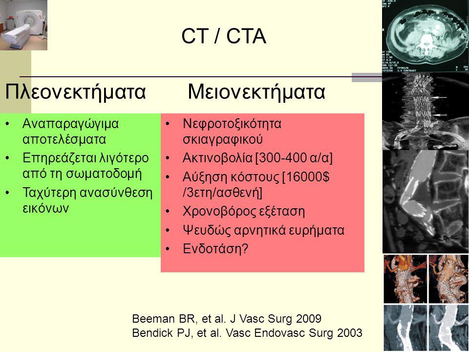 CT / CTA Πλεονεκτήματα Αναπαραγώγιμα αποτελέσματα Επηρεάζεται λιγότερο από τη σωματοδομή Ταχύτερη ανασύνθεση εικόνων Μειονεκτήματα Νεφροτοξικότητα σκιαγραφικού Ακτινοβολία [300-400 α/α] Αύξηση κόστους [16000$ /3ετη/ασθενή] Χρονοβόρος εξέταση Ψευδώς αρνητικά ευρήματα Ενδοτάση.