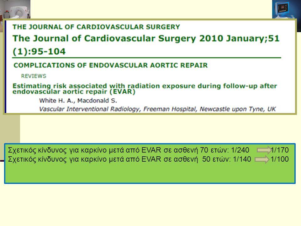 Σχετικός κίνδυνος για καρκίνο μετά από EVAR σε ασθενή 70 ετών: 1/240 1/170 Σχετικός κίνδυνος για καρκίνο μετά από EVAR σε ασθενή 50 ετών: 1/140 1/100