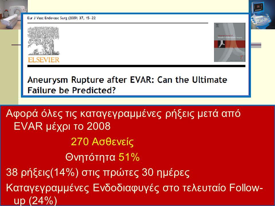 Αφορά όλες τις καταγεγραμμένες ρήξεις μετά από EVAR μέχρι το 2008 270 Aσθενείς Θνητότητα 51% 38 ρήξεις(14%) στις πρώτες 30 ημέρες Καταγεγραμμένες Ενδο