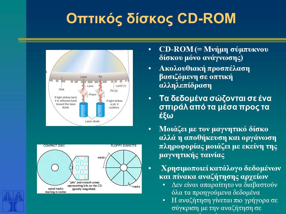 Οπτικός δίσκος CD-ROM CD-ROM (= Μνήμη σύμπυκνου δίσκου μόνο ανάγνωσης) Ακολουθιακή προσπέλαση βασιζόμενη σε οπτική αλληλεπίδραση Τα δεδομένα σώζονται σε ένα σπιράλ από τα μέσα προς τα έξω Μοιάζει με τον μαγνητικό δίσκο αλλά η αποθήκευση και οργάνωση πληροφορίας μοιάζει με εκείνη της μαγνητικής ταινίας Χρησιμοποιεί κατάλογο δεδομένων και πίνακα αναζήτησης αρχείων Δεν είναι απαραίτητο να διαβαστούν όλα τα προηγούμενα δεδομένα Η αναζήτηση γίνεται πιο γρήγορα σε σύγκριση με την αναζήτηση σε μαγνητική ταινία