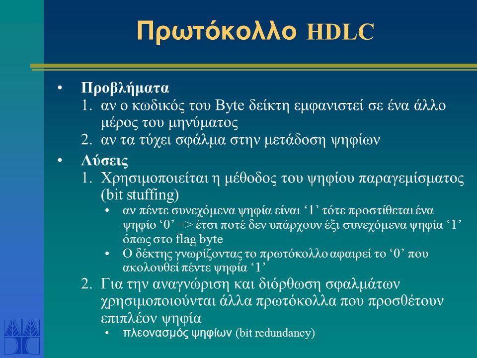 Πρωτόκολλο HDLC Προβλήματα 1.αν ο κωδικός του Byte δείκτη εμφανιστεί σε ένα άλλο μέρος του μηνύματος 2.αν τα τύχει σφάλμα στην μετάδοση ψηφίων Λύσεις 1.Χρησιμοποιείται η μέθοδος του ψηφίου παραγεμίσματος (bit stuffing) αν πέντε συνεχόμενα ψηφία είναι '1' τότε προστίθεται ένα ψηφίο '0' => έτσι ποτέ δεν υπάρχουν έξι συνεχόμενα ψηφία '1' όπως στο flag byte Ο δέκτης γνωρίζοντας το πρωτόκολλο αφαιρεί το '0' που ακολουθεί πέντε ψηφία '1' 2.Για την αναγνώριση και διόρθωση σφαλμάτων χρησιμοποιούνται άλλα πρωτόκολλα που προσθέτουν επιπλέον ψηφία πλεονασμός ψηφίων (bit redundancy)