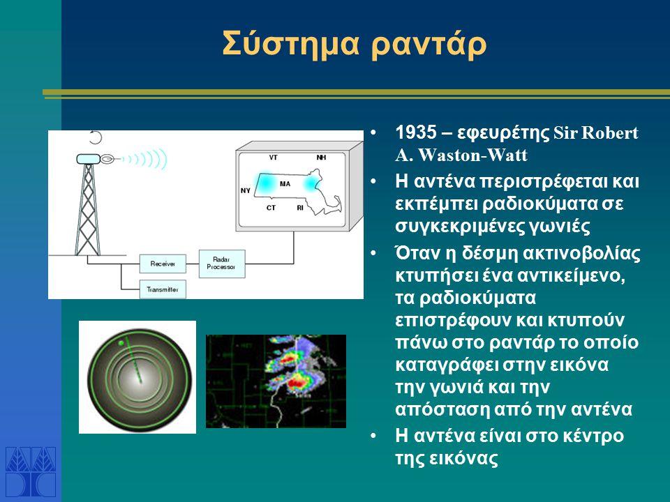 Σύστημα ραντάρ 1935 – εφευρέτης Sir Robert A.
