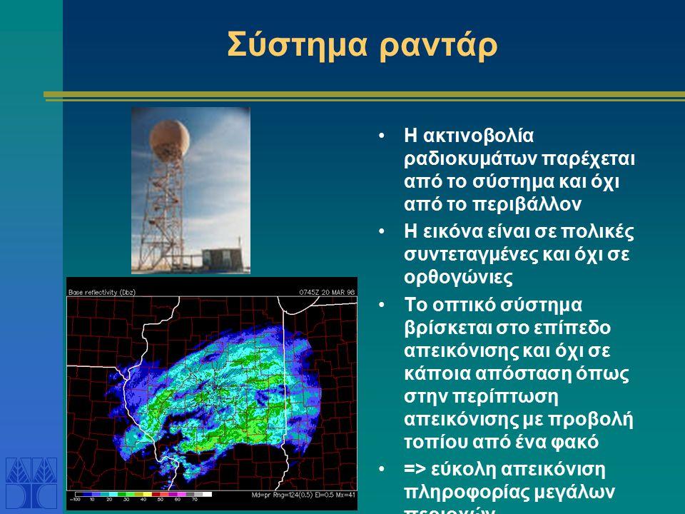 Σύστημα ραντάρ Η ακτινοβολία ραδιοκυμάτων παρέχεται από το σύστημα και όχι από το περιβάλλον Η εικόνα είναι σε πολικές συντεταγμένες και όχι σε ορθογώνιες Το οπτικό σύστημα βρίσκεται στο επίπεδο απεικόνισης και όχι σε κάποια απόσταση όπως στην περίπτωση απεικόνισης με προβολή τοπίου από ένα φακό => εύκολη απεικόνιση πληροφορίας μεγάλων περιοχών