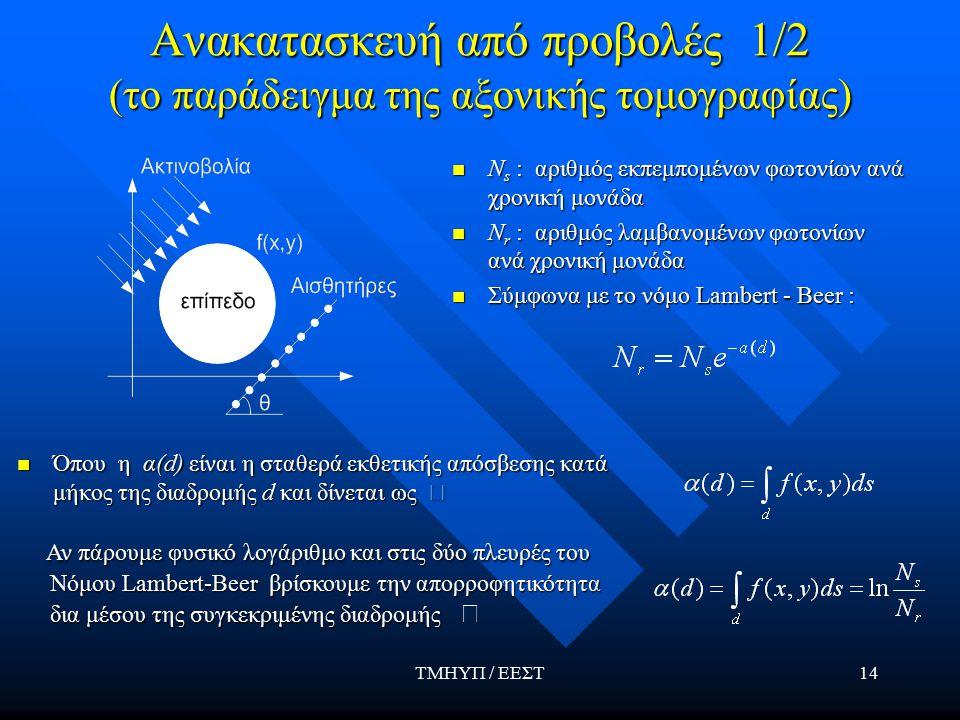 ΤΜΗΥΠ / ΕΕΣΤ14 Ανακατασκευή από προβολές 1/2 (το παράδειγμα της αξονικής τομογραφίας) Όπου η α(d) είναι η σταθερά εκθετικής απόσβεσης κατά μήκος της διαδρομής d και δίνεται ως  N s : αριθμός εκπεμπομένων φωτονίων ανά χρονική μονάδα N s : αριθμός εκπεμπομένων φωτονίων ανά χρονική μονάδα N r : αριθμός λαμβανομένων φωτονίων ανά χρονική μονάδα N r : αριθμός λαμβανομένων φωτονίων ανά χρονική μονάδα Σύμφωνα με το νόμο Lambert - Beer : Σύμφωνα με το νόμο Lambert - Beer : Αν πάρουμε φυσικό λογάριθμο και στις δύο πλευρές του Νόμου Lambert-Beer βρίσκουμε την απορροφητικότητα δια μέσου της συγκεκριμένης διαδρομής Αν πάρουμε φυσικό λογάριθμο και στις δύο πλευρές του Νόμου Lambert-Beer βρίσκουμε την απορροφητικότητα δια μέσου της συγκεκριμένης διαδρομής 