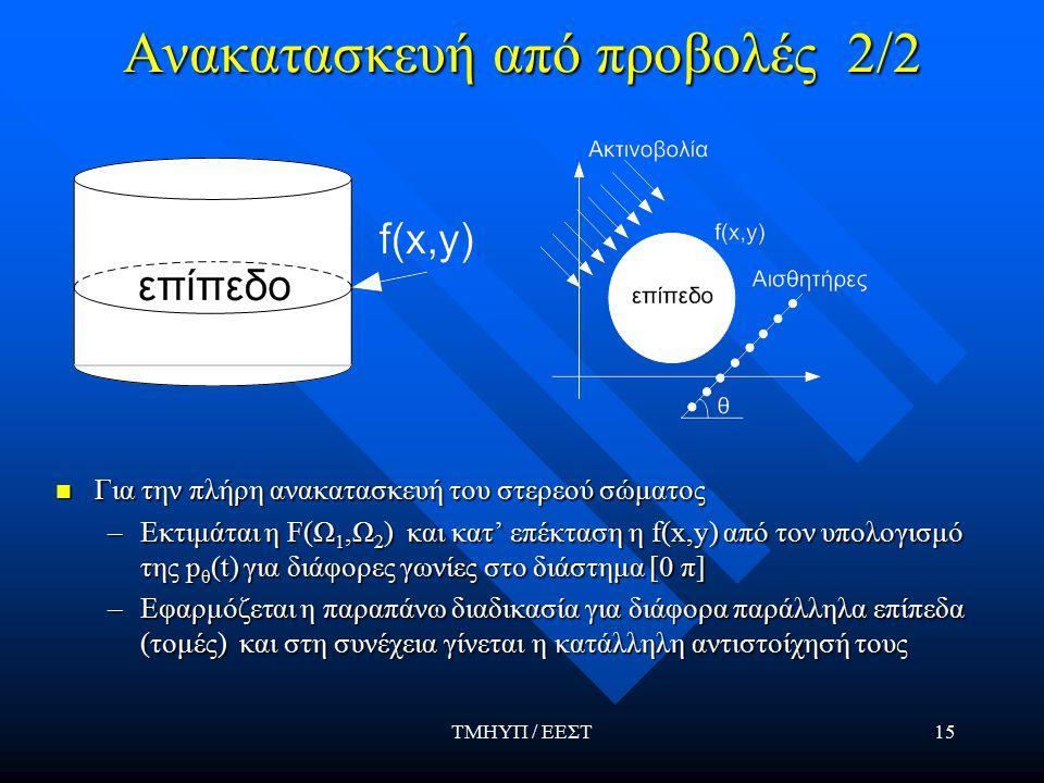 ΤΜΗΥΠ / ΕΕΣΤ15 Ανακατασκευή από προβολές 2/2 Για την πλήρη ανακατασκευή του στερεού σώματος –Εκτιμάται η F(Ω 1,Ω 2 ) και κατ' επέκταση η f(x,y) από τον υπολογισμό της p θ (t) για διάφορες γωνίες στο διάστημα [0 π] –Εφαρμόζεται η παραπάνω διαδικασία για διάφορα παράλληλα επίπεδα (τομές) και στη συνέχεια γίνεται η κατάλληλη αντιστοίχησή τους