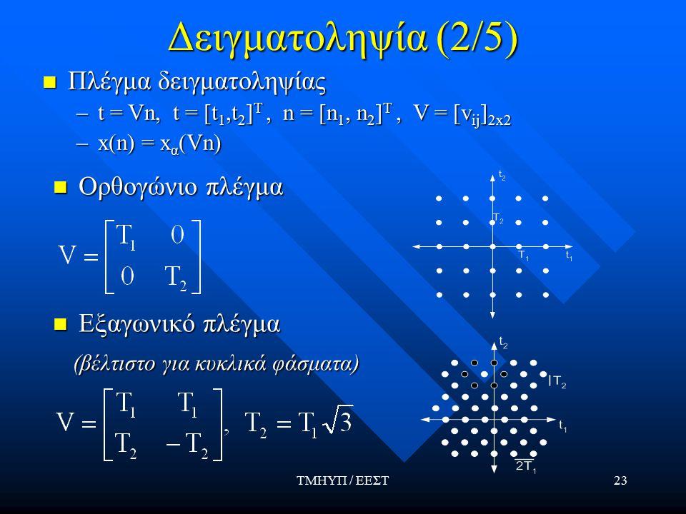 ΤΜΗΥΠ / ΕΕΣΤ23 Δειγματοληψία (2/5) Ορθογώνιο πλέγμα Ορθογώνιο πλέγμα Εξαγωνικό πλέγμα Εξαγωνικό πλέγμα (βέλτιστο για κυκλικά φάσματα) (βέλτιστο για κυκλικά φάσματα) Πλέγμα δειγματοληψίας Πλέγμα δειγματοληψίας –t = Vn, t = [t 1,t 2 ] T, n = [n 1, n 2 ] T, V = [v ij ] 2x2 –x(n) = x α (Vn)