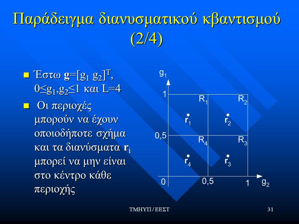 ΤΜΗΥΠ / ΕΕΣΤ31 Παράδειγμα διανυσματικού κβαντισμού (2/4) Έστω g=[g 1 g 2 ] T, 0≤g 1,g 2 ≤1 και L=4 Έστω g=[g 1 g 2 ] T, 0≤g 1,g 2 ≤1 και L=4 Οι περιοχές μπορούν να έχουν οποιοδήποτε σχήμα και τα διανύσματα r i μπορεί να μην είναι στο κέντρο κάθε περιοχής Οι περιοχές μπορούν να έχουν οποιοδήποτε σχήμα και τα διανύσματα r i μπορεί να μην είναι στο κέντρο κάθε περιοχής
