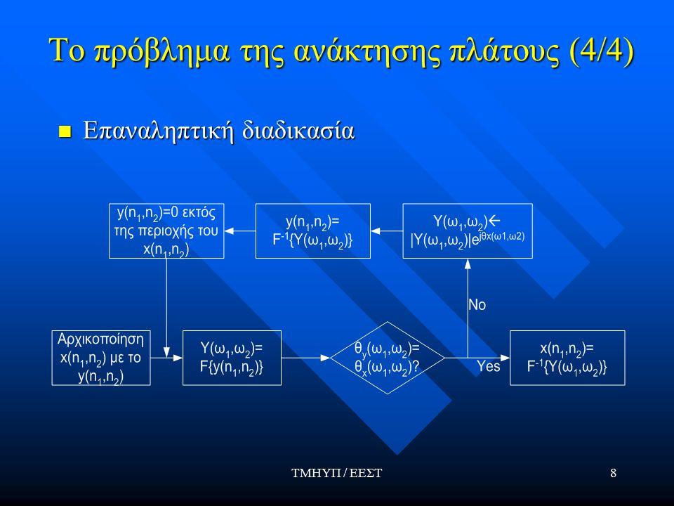 ΤΜΗΥΠ / ΕΕΣΤ8 Το πρόβλημα της ανάκτησης πλάτους (4/4) Επαναληπτική διαδικασία Επαναληπτική διαδικασία