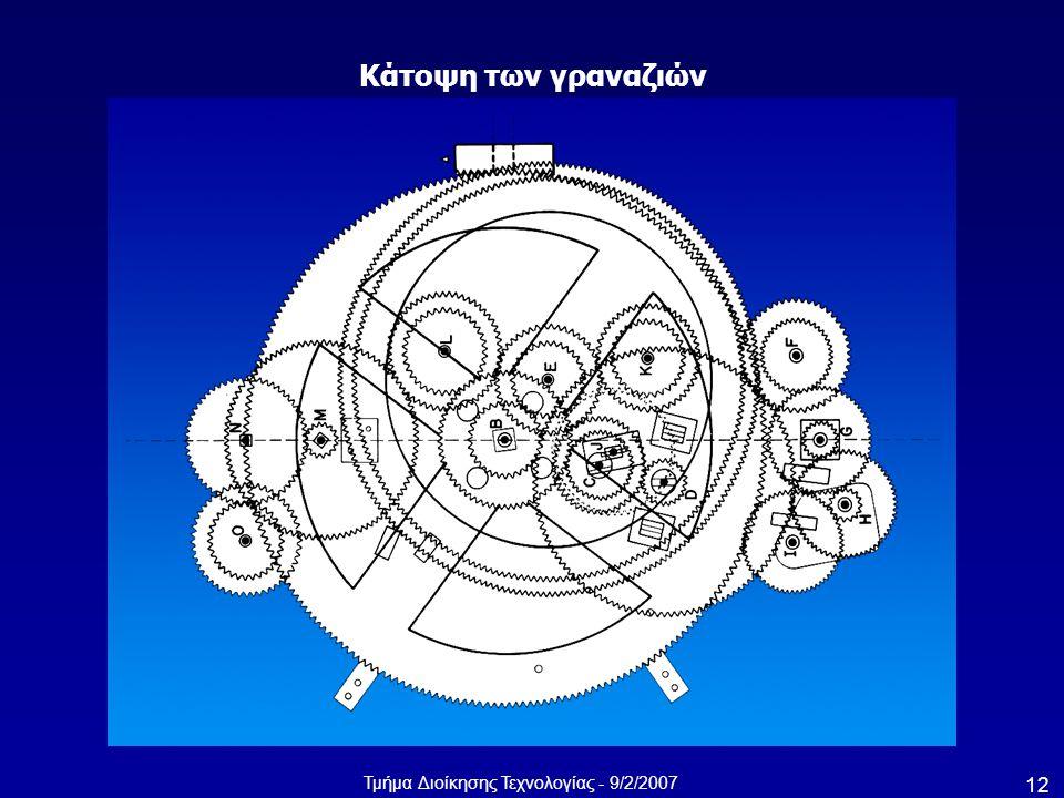 Τμήμα Διοίκησης Τεχνολογίας - 9/2/2007 12 Κάτοψη των γραναζιών