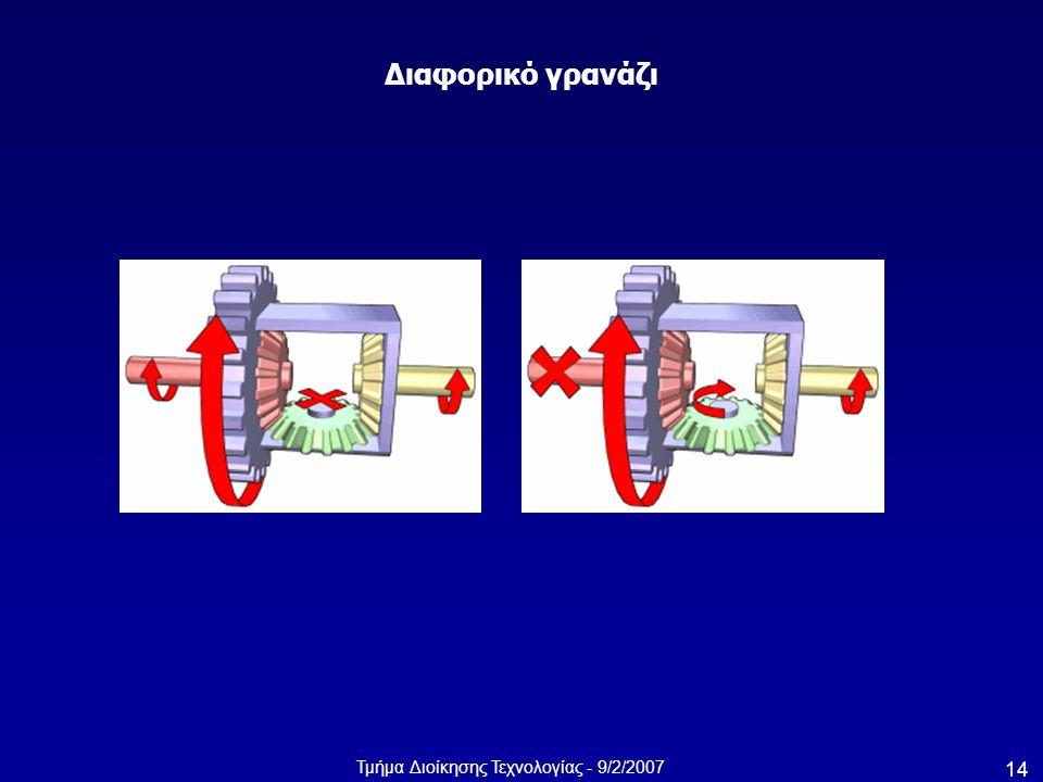 Τμήμα Διοίκησης Τεχνολογίας - 9/2/2007 14 Διαφορικό γρανάζι