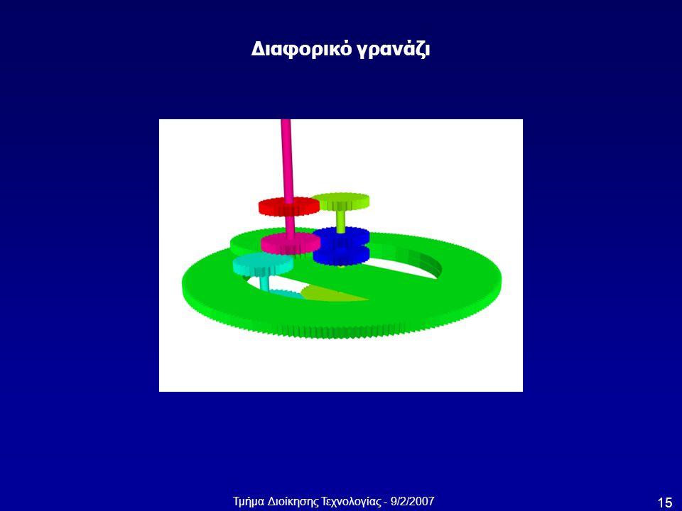 Τμήμα Διοίκησης Τεχνολογίας - 9/2/2007 15 Διαφορικό γρανάζι