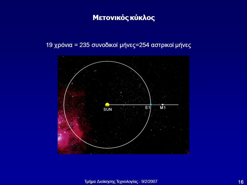 Τμήμα Διοίκησης Τεχνολογίας - 9/2/2007 16 19 χρόνια = 235 συνοδικοί μήνες=254 αστρικοί μήνες Μετονικός κύκλος