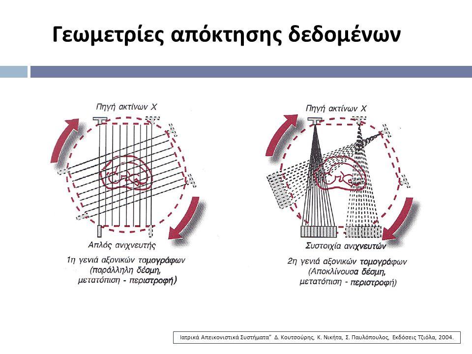 """Γεωμετρίες απόκτησης δεδομένων Ιατρικά Απεικονιστικά Συστήματα """" Δ. Κουτσούρης, Κ. Νικήτα, Σ. Παυλόπουλος, Εκδόσεις Τζιόλα, 2004."""