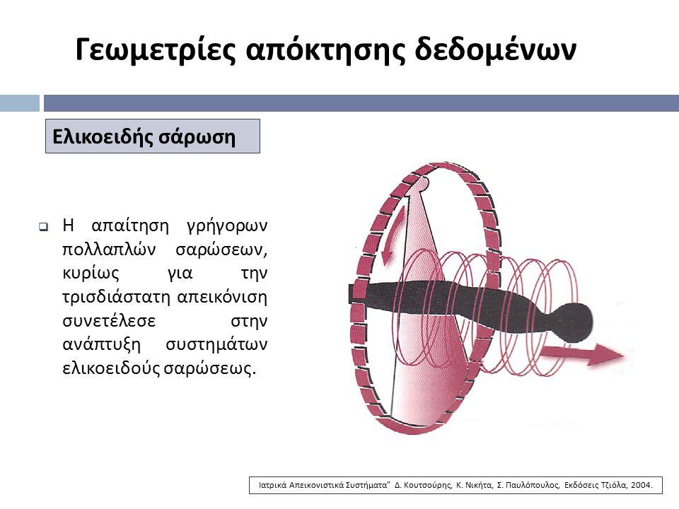 Γεωμετρίες απόκτησης δεδομένων Ελικοειδής σάρωση  Η απαίτηση γρήγορων πολλαπλών σαρώσεων, κυρίως για την τρισδιάστατη απεικόνιση συνετέλεσε στην ανάπ