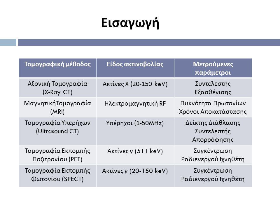 Εισαγωγή Τομογραφική μέθοδοςΕίδος ακτινοβολίαςΜετρούμενες παράμετροι Αξονική Τομογραφία ( Χ -Ray CT) Ακτίνες Χ (20-150 keV) Συντελεστής Εξασθένισης Μα