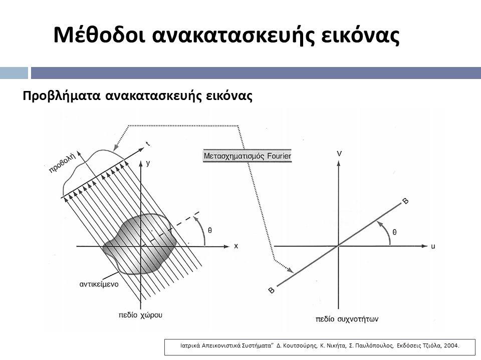 """Μέθοδοι ανακατασκευής εικόνας Προβλήματα ανακατασκευής εικόνας Ιατρικά Απεικονιστικά Συστήματα """" Δ. Κουτσούρης, Κ. Νικήτα, Σ. Παυλόπουλος, Εκδόσεις Τζ"""