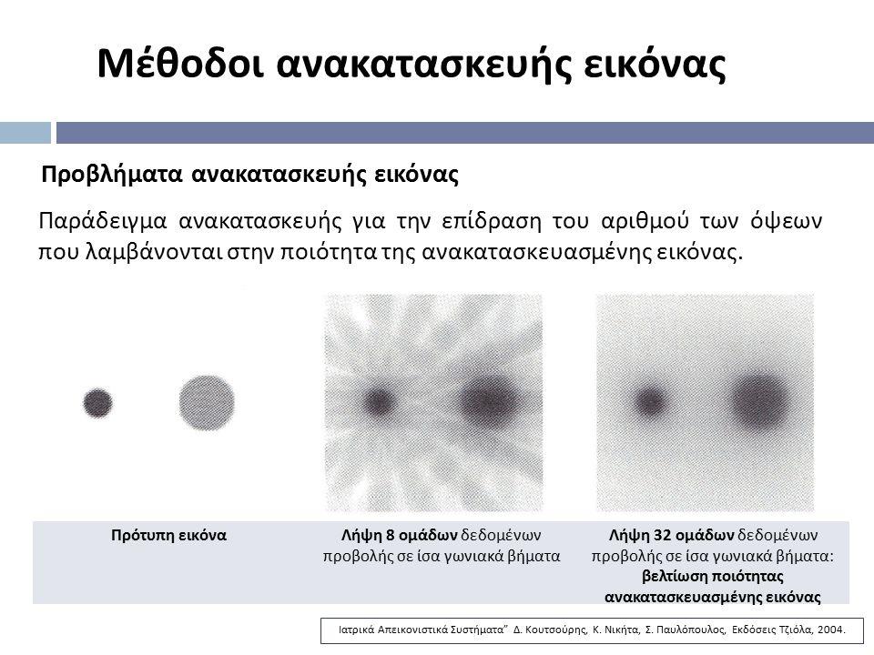 Μέθοδοι ανακατασκευής εικόνας Προβλήματα ανακατασκευής εικόνας Παράδειγμα ανακατασκευής για την επίδραση του αριθμού των όψεων που λαμβάνονται στην πο