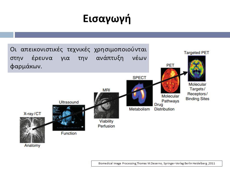 Γεωμετρίες απόκτησης δεδομένων Ελικοειδής σάρωση  Τα δεδομένα προβολής για πολλαπλές εικόνες που καλύπτουν ένα τμήμα του σώματος του ασθενούς μπορούν να ληφθούν με ρυθμό μιας τομής το δευτερόλεπτο.