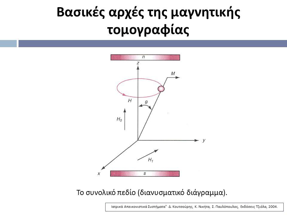 """Βασικές αρχές της μαγνητικής τομογραφίας Το συνολικό πεδίο ( διανυσματικό διάγραμμα ). Ιατρικά Απεικονιστικά Συστήματα """" Δ. Κουτσούρης, Κ. Νικήτα, Σ."""