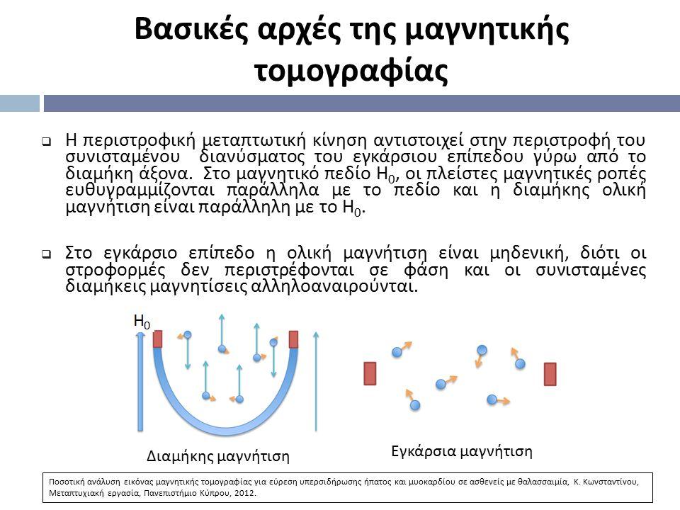 Η περιστροφική µεταπτωτική κίνηση αντιστοιχεί στην περιστροφή του συνισταµένου διανύσµατος του εγκάρσιου επίπεδου γύρω από το διαµήκη άξονα. Στο µαγ