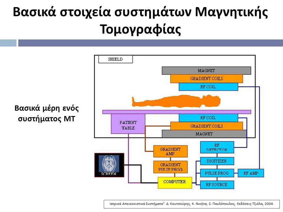 """Βασικά στοιχεία συστημάτων Μαγνητικής Τομογραφίας Βασικά μέρη ενός συστήματος ΜΤ Ιατρικά Απεικονιστικά Συστήματα """" Δ. Κουτσούρης, Κ. Νικήτα, Σ. Παυλόπ"""