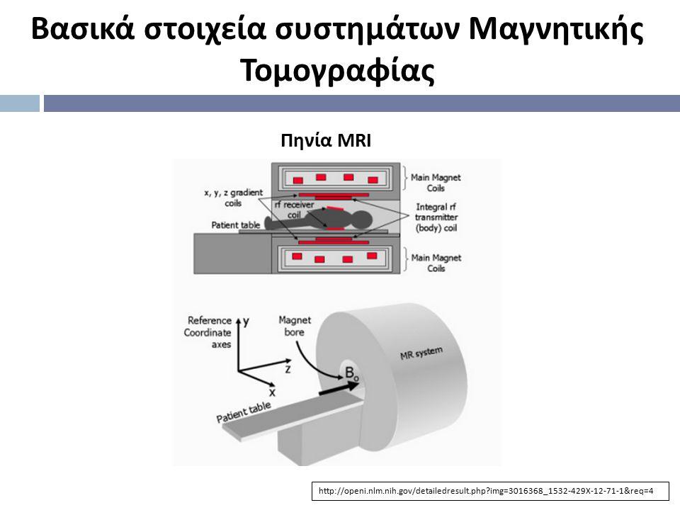 Βασικά στοιχεία συστημάτων Μαγνητικής Τομογραφίας Πηνία MRI http://openi.nlm.nih.gov/detailedresult.php?img=3016368_1532-429X-12-71-1&req=4