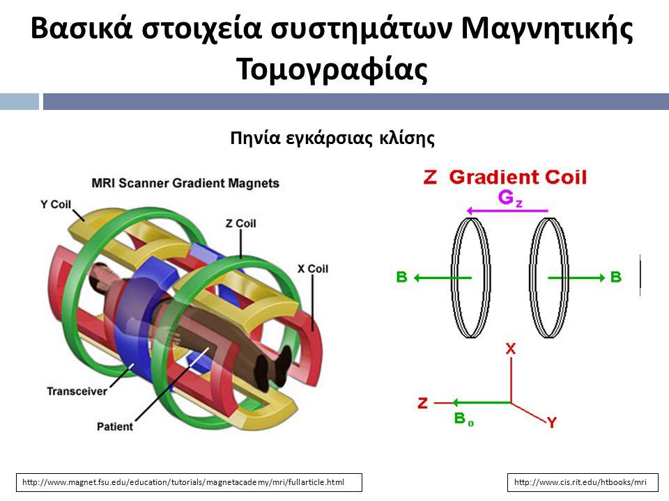 Βασικά στοιχεία συστημάτων Μαγνητικής Τομογραφίας Πηνία εγκάρσιας κλίσης http://www.magnet.fsu.edu/education/tutorials/magnetacademy/mri/fullarticle.h