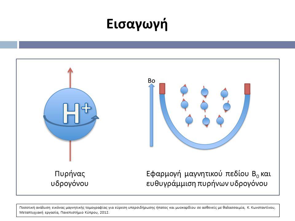 Εισαγωγή Εφαρ µ ογή µ αγνητικού πεδίου Β 0 και ευθυγρά µµ ιση πυρήνων υδρογόνου Πυρήνας υδρογόνου Ποσοτική ανάλυση εικόνας μαγνητικής τομογραφίας για