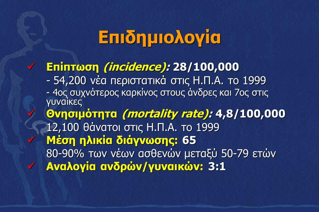 Επιδημιολογία Επίπτωση (incidence): 28/100,000 Επίπτωση (incidence): 28/100,000 - 54,200 νέα περιστατικά στις Η.Π.Α. το 1999 - 4ος συχνότερος καρκίνος