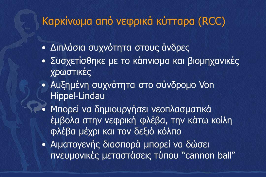 Καρκίνωμα από νεφρικά κύτταρα (RCC) Διπλάσια συχνότητα στους άνδρες Συσχετίσθηκε με το κάπνισμα και βιομηχανικές χρωστικές Αυξημένη συχνότητα στο σύνδ