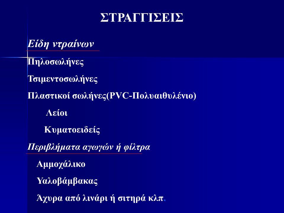 Είδη ντραίνων Πηλοσωλήνες Τσιμεντοσωλήνες Πλαστικοί σωλήνες(PVC-Πολυαιθυλένιο) Λείοι Κυματοειδείς Περιβλήματα αγωγών ή φίλτρα Αμμοχάλικο Υαλοβάμβακας