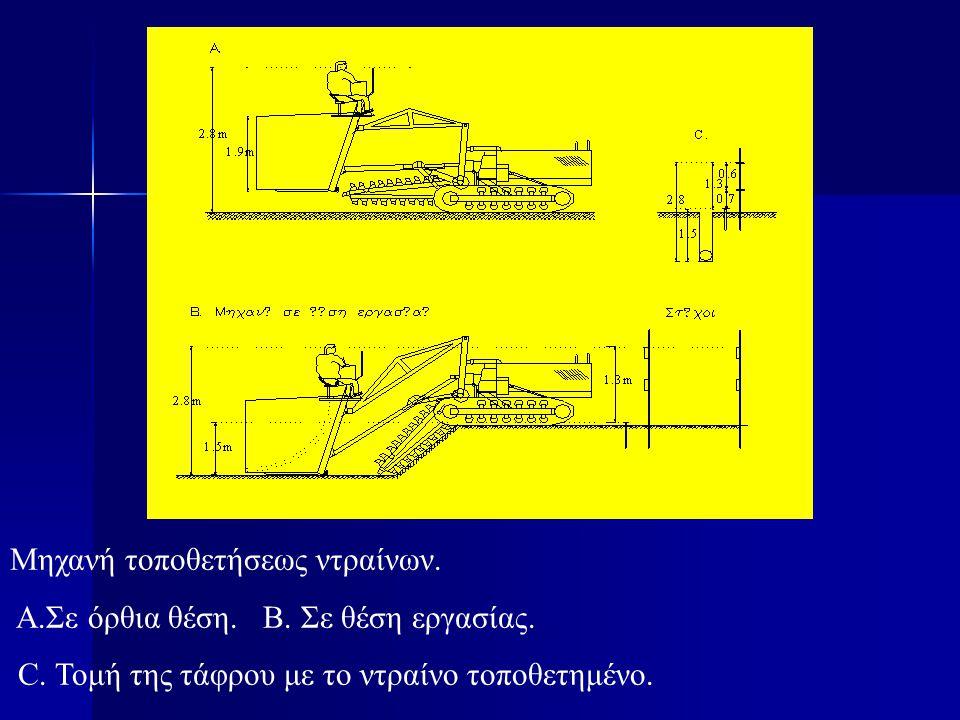 Μηχανή τοποθετήσεως ντραίνων. Α.Σε όρθια θέση. Β. Σε θέση εργασίας. C. Τομή της τάφρου με το ντραίνο τοποθετημένο.