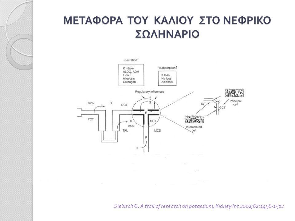 ΜΕΤΑΦΟΡΑ ΤΟΥ ΚΑΛΙΟΥ ΣΤΟ ΝΕΦΡΙΚΟ ΣΩΛΗΝΑΡΙΟ Giebisch G. A trail of research on potassium, Kidney Int 2002;62:1498-1512