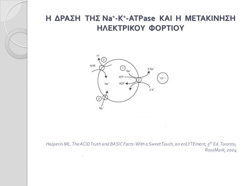 Η ΔΡΑΣΗ ΤΗΣ Na + -K + -ATPase ΚΑΙ Η ΜΕΤΑΚΙΝΗΣΗ ΗΛΕΚΤΡΙΚΟΥ ΦΟΡΤΙΟΥ Halperin ML.