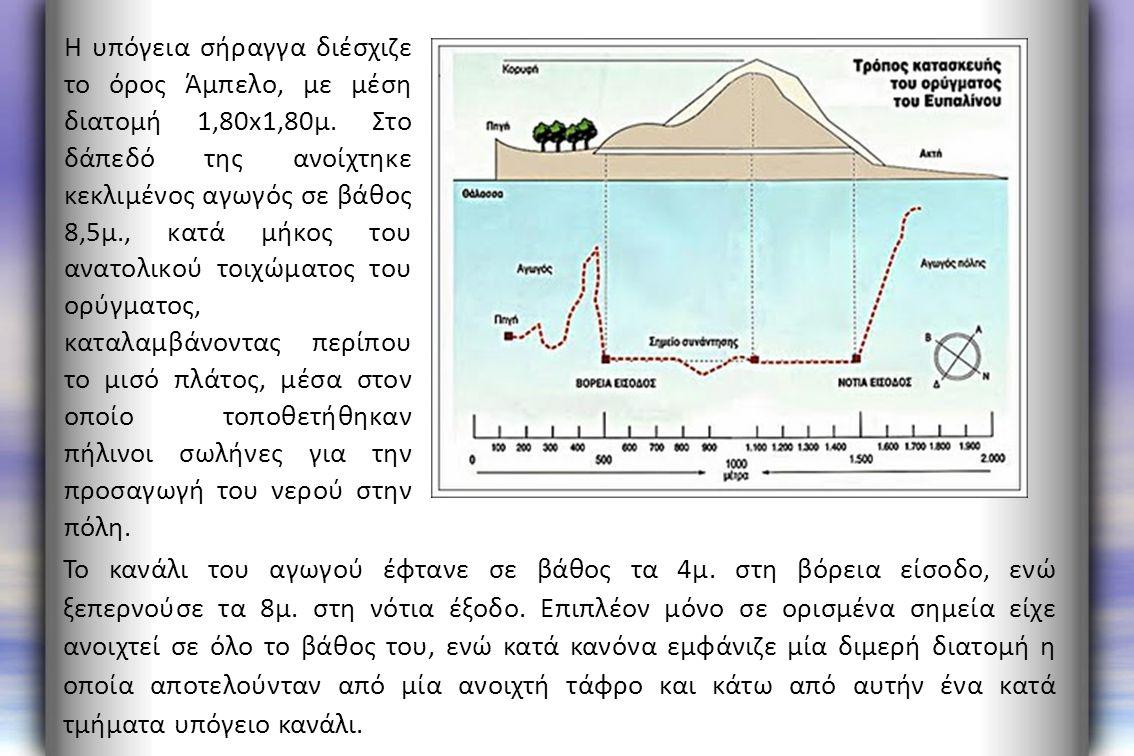 Η υπόγεια σήραγγα διέσχιζε το όρος Άμπελο, με μέση διατομή 1,80x1,80μ. Στο δάπεδό της ανοίχτηκε κεκλιμένος αγωγός σε βάθος 8,5μ., κατά μήκος του ανατο