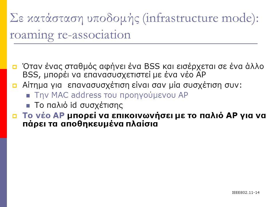 IEEE802.11-14 Σε κατάσταση υποδομής (infrastructure mode): roaming re-association  Όταν ένας σταθμός αφήνει ένα BSS και εισέρχεται σε ένα άλλο BSS, μπορέι να επανασυσχετιστεί με ένα νέο AP  Αίτημα για επανασυσχέτιση είναι σαν μία συσχέτιση συν: Την MAC address του προηγούμενου AP Το παλιό id συσχέτισης  Το νέο AP μπορεί να επικοινωνήσει με το παλιό AP για να πάρει τα αποθηκευμένα πλαίσια
