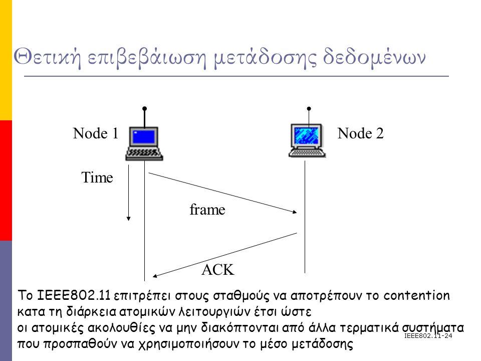 IEEE802.11-24 Θετική επιβεβάιωση μετάδοσης δεδομένων Node 1Node 2 frame ACK Time Το IEEE802.11 επιτρέπει στους σταθμούς να αποτρέπουν το contention κατα τη διάρκεια ατομικών λειτουργιών έτσι ώστε οι ατομικές ακολουθίες να μην διακόπτονται από άλλα τερματικά συστήματα που προσπαθούν να χρησιμοποιήσουν το μέσο μετάδοσης