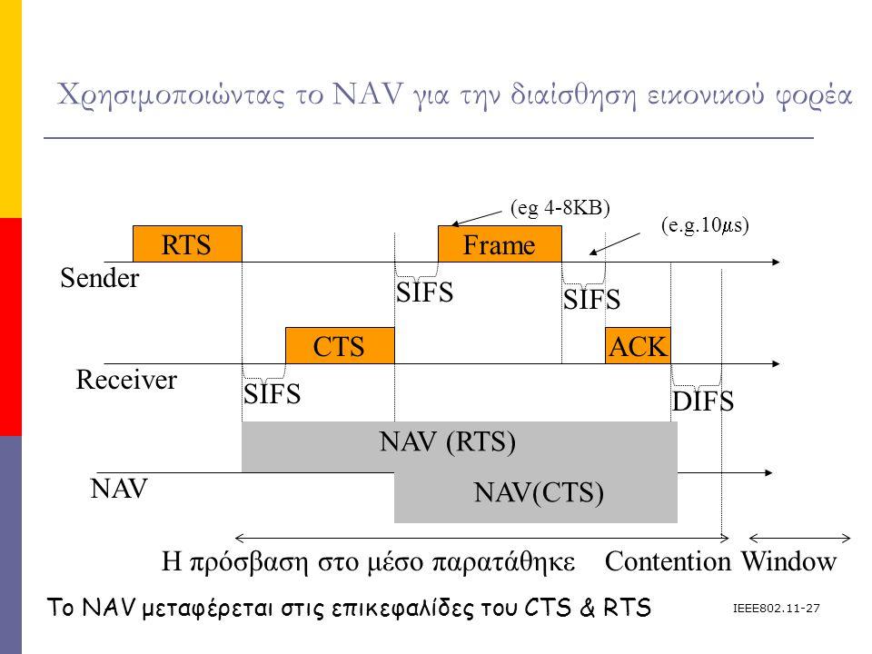 IEEE802.11-27 Χρησιμοποιώντας το NAV για την διαίσθηση εικονικού φορέα Η πρόσβαση στο μέσο παρατάθηκε RTSFrame CTSACK Sender Receiver NAV DIFS SIFS NAV (RTS) NAV(CTS) SIFS Contention Window Το NAV μεταφέρεται στις επικεφαλίδες του CTS & RTS (e.g.10  s) (eg 4-8KB)