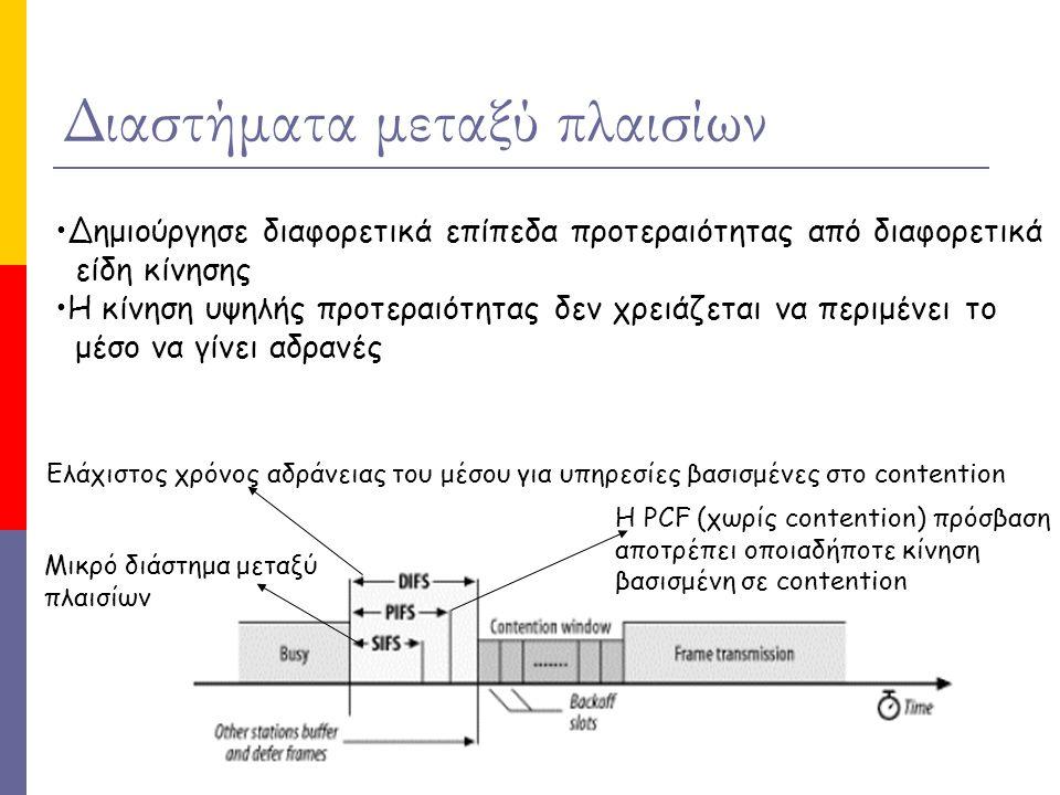 IEEE802.11-29 Διαστήματα μεταξύ πλαισίων Δημιούργησε διαφορετικά επίπεδα προτεραιότητας από διαφορετικά είδη κίνησης Η κίνηση υψηλής προτεραιότητας δεν χρειάζεται να περιμένει το μέσο να γίνει αδρανές Η PCF (χωρίς contention) πρόσβαση αποτρέπει οποιαδήποτε κίνηση βασισμένη σε contention Ελάχιστος χρόνος αδράνειας του μέσου για υπηρεσίες βασισμένες στο contention Μικρό διάστημα μεταξύ πλαισίων