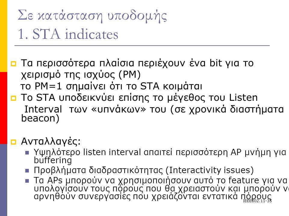 IEEE802.11-35 Σε κατάσταση υποδομής 1.