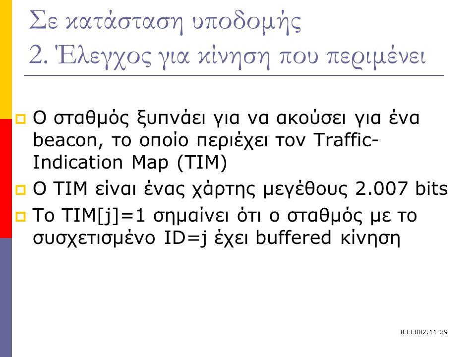IEEE802.11-39 Σε κατάσταση υποδομής 2.