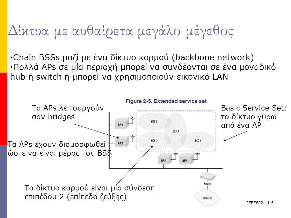 IEEE802.11-6 Δίκτυα με αυθαίρετα μεγάλο μέγεθος Chain BSSs μαζί με ένα δίκτυο κορμού (backbone network)  Πολλά APs σε μία περιοχή μπορεί να συνδέονται σε ένα μοναδικό hub ή switch ή μπορεί να χρησιμοποιούν εικονικό LAN Τα APs λειτουργούν σαν bridges Το δίκτυο κορμού είναι μία σύνδεση επιπέδου 2 (επίπεδο ζεύξης) Τα APs έχουν διαμορφωθεί ώστε να είναι μέρος του ΒSS Basic Service Set: το δίκτυο γύρω από ένα AP